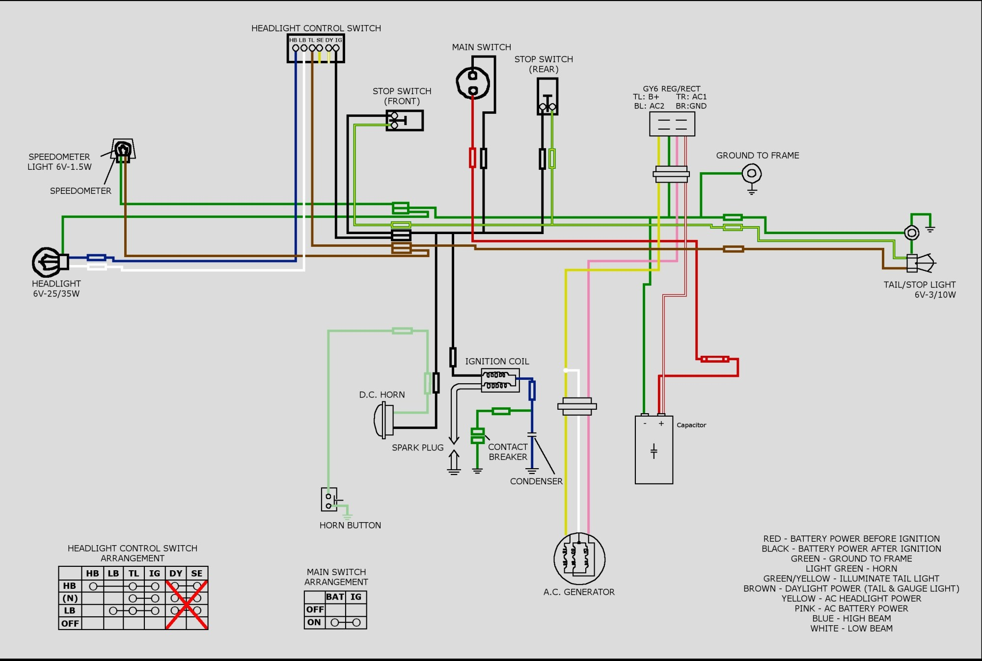 hight resolution of honda metropolitan scooter wiring diagram