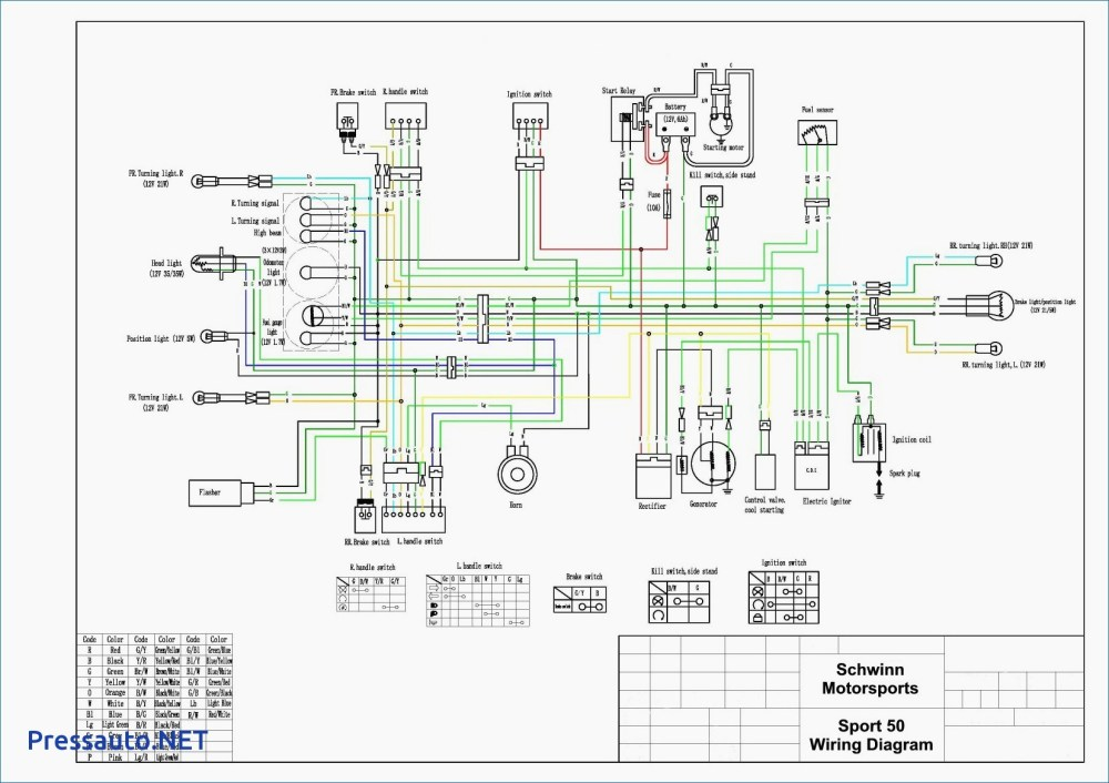 medium resolution of chinese 150cc gas scooter wiring diagram free car diagrams