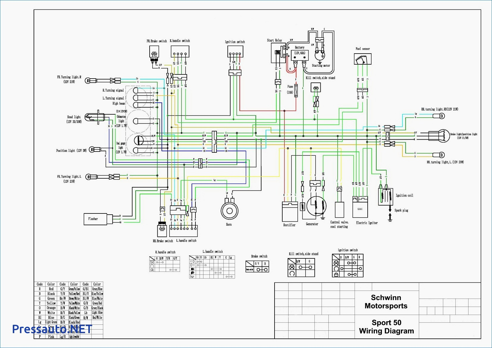 hight resolution of 50cc chinese scooter cdi wiring blog wiring diagram china 49cc scooter cdi wiring diagram