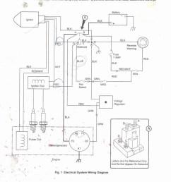 taylor dunn electric cart wiring diagram [ 784 x 1024 Pixel ]