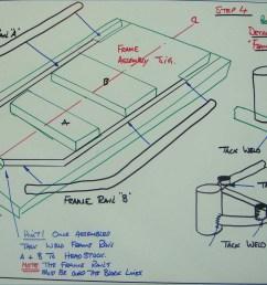 taylor dunn electric cart wiring diagram [ 1968 x 1284 Pixel ]