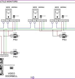 bt junction box wiring diagram wiring diagrams schematics junction box wiring diagram 98 sable bt phone [ 3378 x 1639 Pixel ]