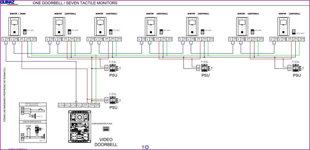 medium resolution of bt junction box wiring diagram wiring diagrams schematics junction box wiring diagram 98 sable bt phone