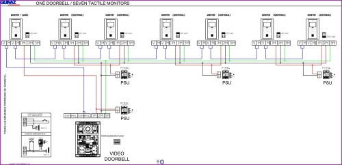 small resolution of bt junction box wiring diagram wiring diagrams schematics junction box wiring diagram 98 sable bt phone