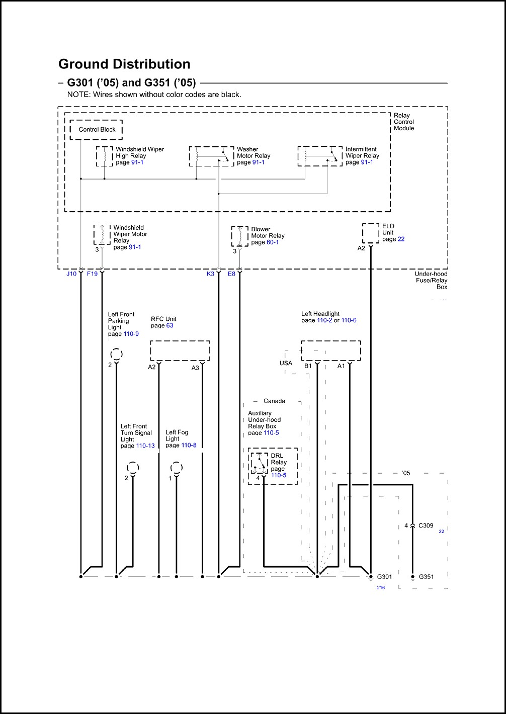 66 Block Wiring Diagram