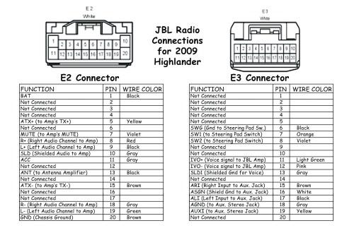 small resolution of 1998 kia sportage stereo wiring diagram valid 1998 toyota camry rh sandaoil co