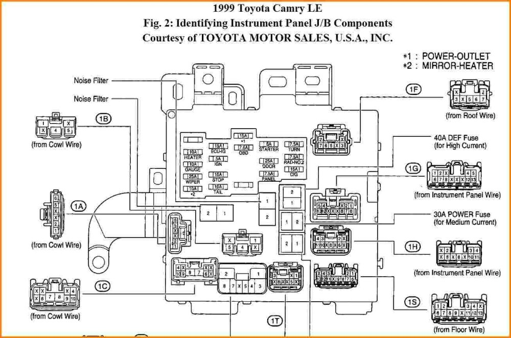 medium resolution of funky toyota wiring diagram motif electrical and wiring