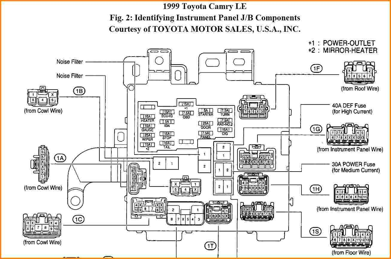 hight resolution of funky toyota wiring diagram motif electrical and wiring