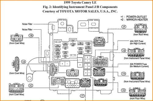 small resolution of funky toyota wiring diagram motif electrical and wiring