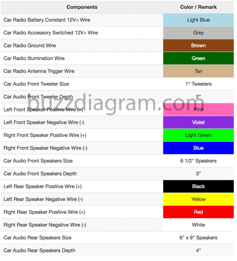 Toyota Avalon Jbl Radio Wiring Diagram Free Image Wiring Diagram