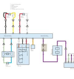 2011 toyota sienna fuse diagram smart wiring diagrams u2022 2011 chevy traverse fuse diagram toyota [ 2842 x 1981 Pixel ]