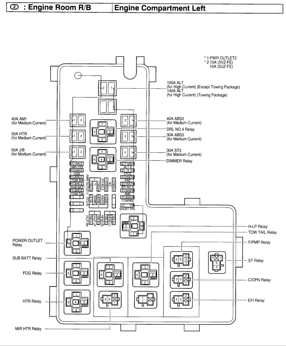 medium resolution of 2003 sequoia ac wiring diagram wiring diagram advance 2003 sequoia ac wiring diagram