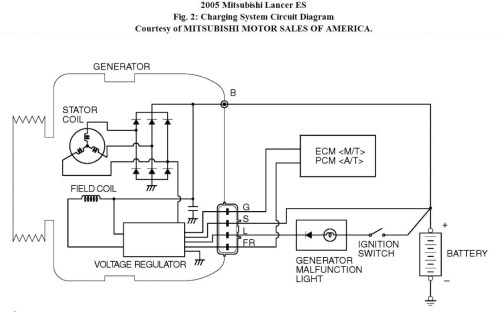small resolution of 71 vw beetle charging system wiring trusted wiring diagrams 72 chevelle ss 71 chevelle wiring voltage