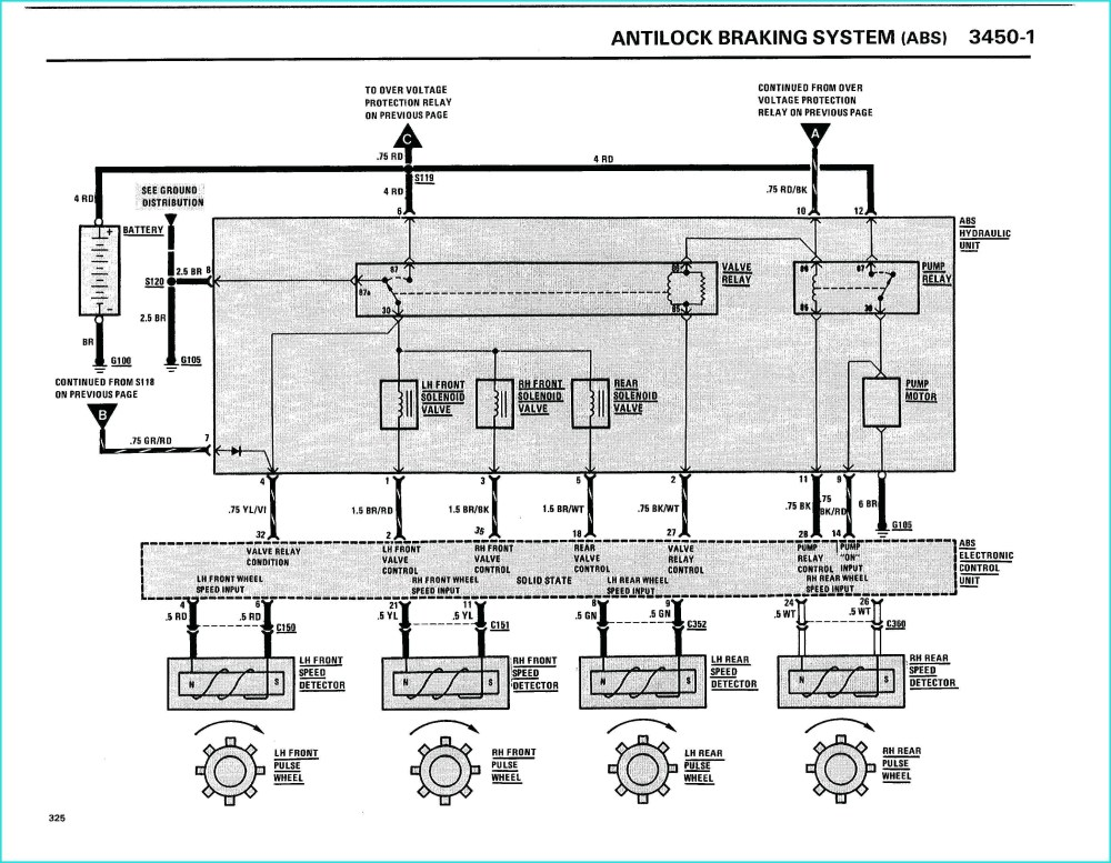 medium resolution of wabco wiring schematic wiring diagram article review utility trailer abs wiring diagram