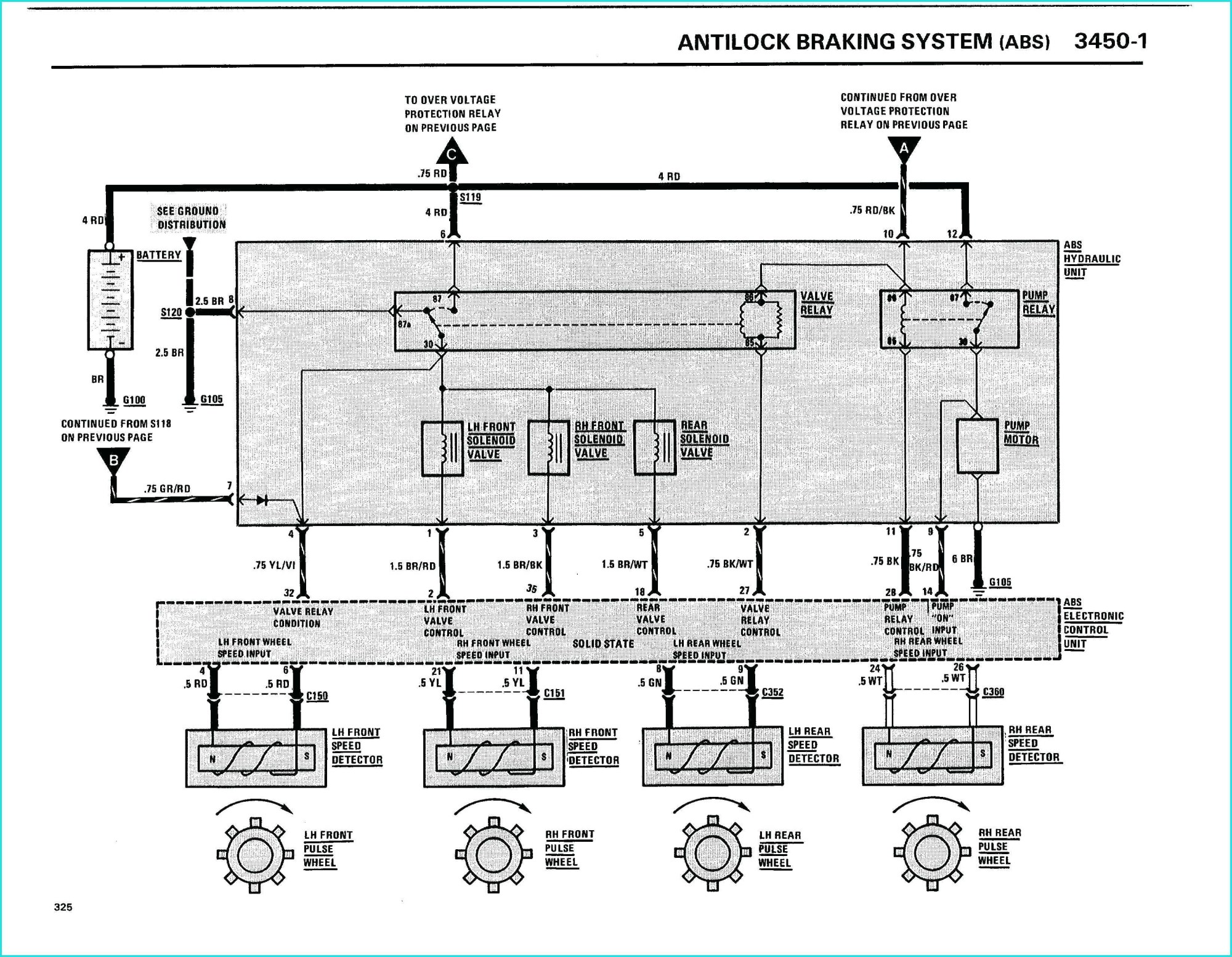 hight resolution of wabco wiring schematic wiring diagram article review utility trailer abs wiring diagram