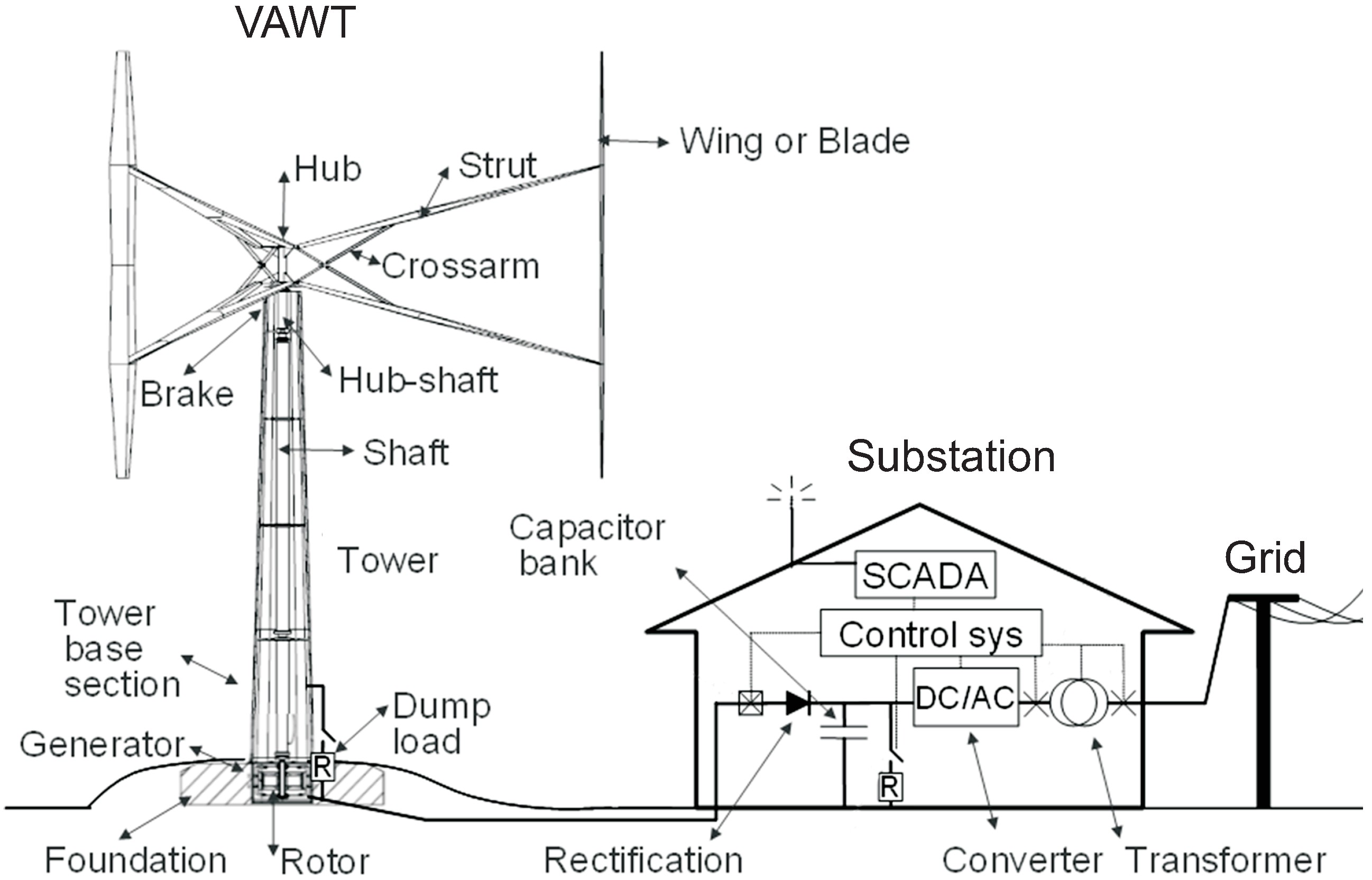 5 Blade Relay Schematic