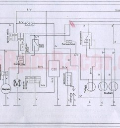 chinese atv parts diagram wiring diagram operations plates moreover chinese atv wiring harness diagram in addition atv [ 1500 x 878 Pixel ]