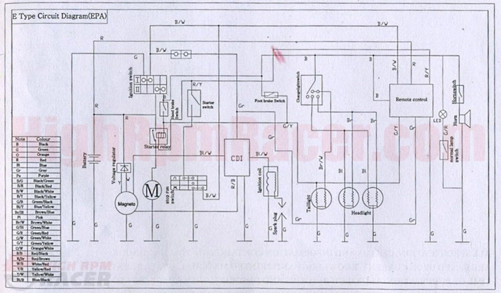 medium resolution of chinese atv parts diagram wiring diagram operations plates moreover chinese atv wiring harness diagram in addition atv
