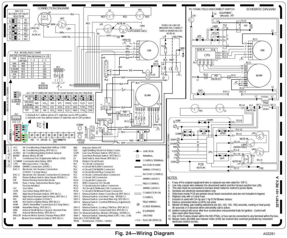 medium resolution of x13 wiring diagram genteq x image with ecm motor agnitum me and for