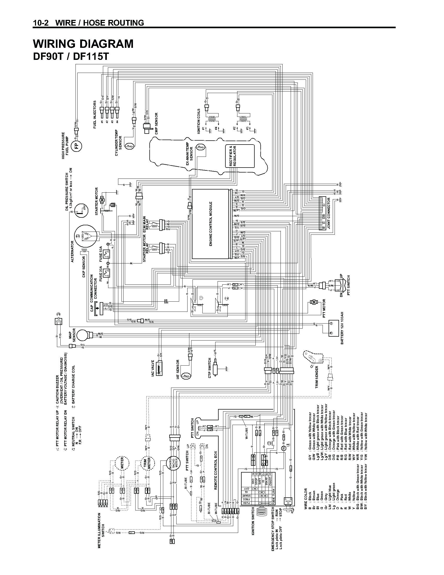 yamaha outboard remote control wiring diagram what is an electron shell 1998 library