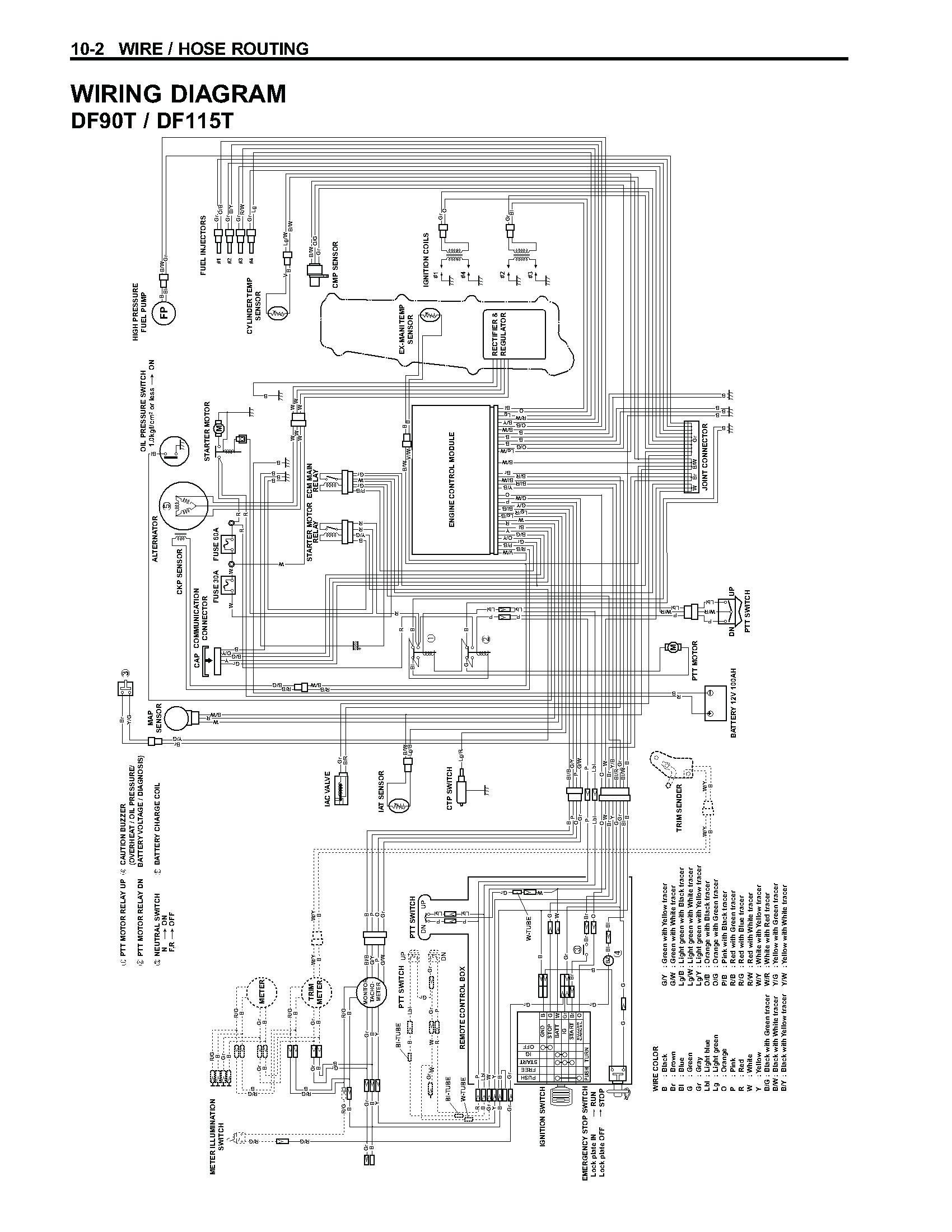 yamaha 90tlr wiring diagram wiring diagram toshiba wiring diagram yamaha 90tlr wiring diagram #2