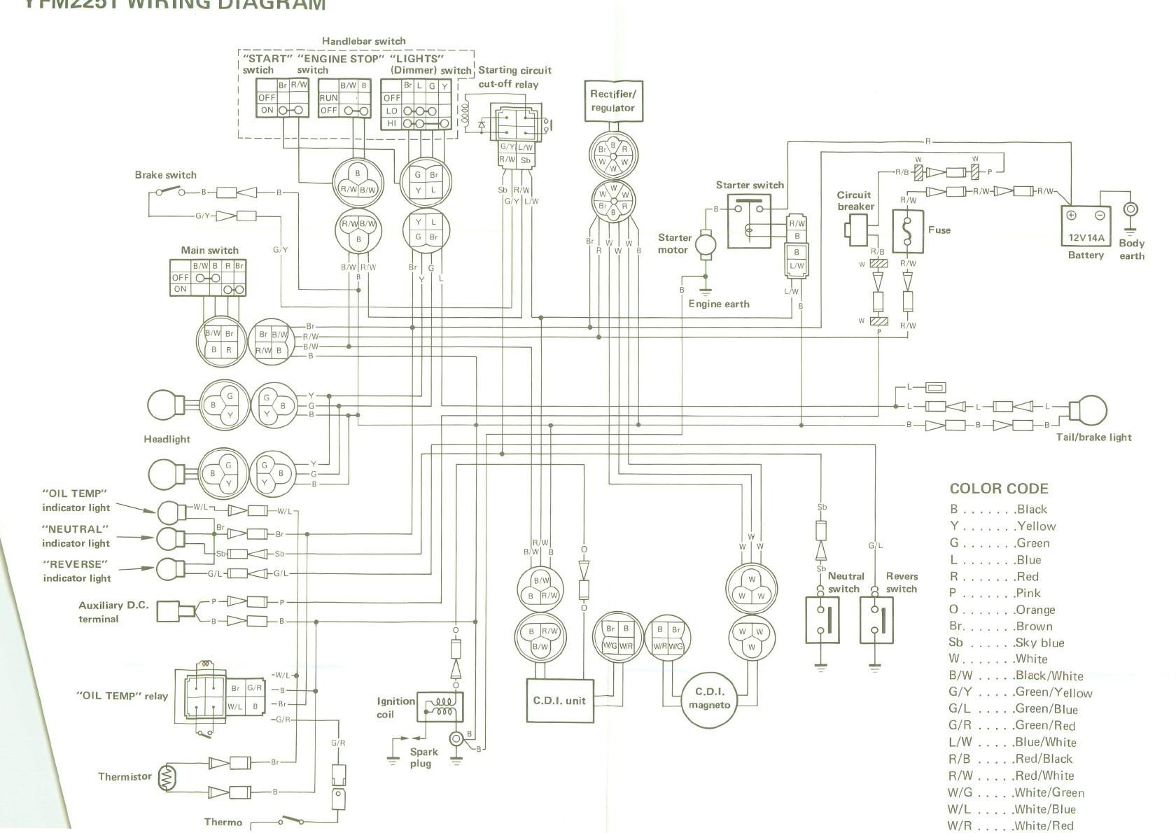 Wiring Diagram Yamaha Moto 4