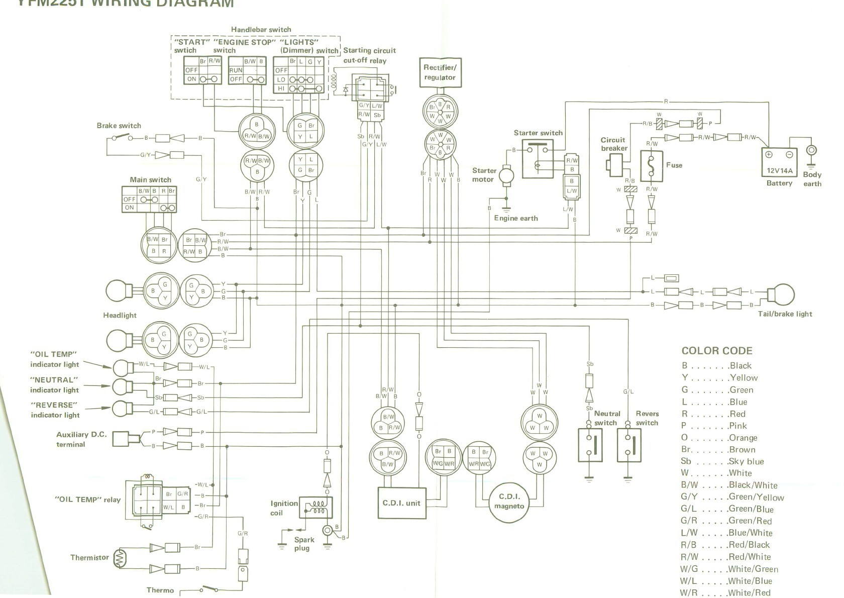hight resolution of yamaha big bear 350 wiring diagram unique wiring diagram image 1986 yamaha 225 moto 4 yamaha
