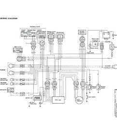 wiring diagram 2002 yamaha breeze 100 free wiring diagram u2022 rh williammcdaniel co 1994 yamaha kodiak [ 1024 x 792 Pixel ]