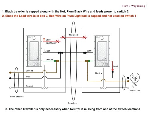 small resolution of 0 10v led dimming wiring diagram inspirational dimmer 3 way switch wiring 0 10v led dimmer