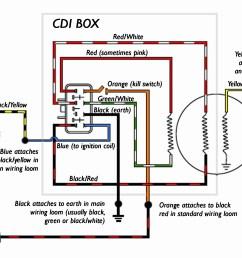 pit bike wiring diagram wiring diagram strchinese 125cc pit bike wiring diagram wiring diagram kni pantera [ 3494 x 1511 Pixel ]