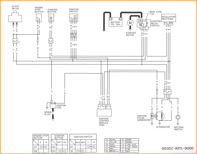Honda Zoomer Wiring Diagram Mitsubishi Diamante Fuse Diagram Begeboy Wiring Diagram Source