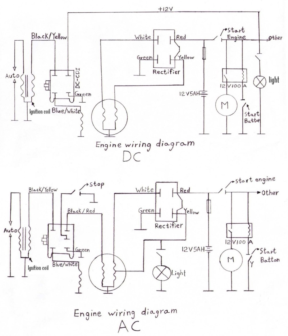 medium resolution of cdi 125cc pit bike engine diagram wiring diagram u2022 lifan 50cc wiring diagram lifan