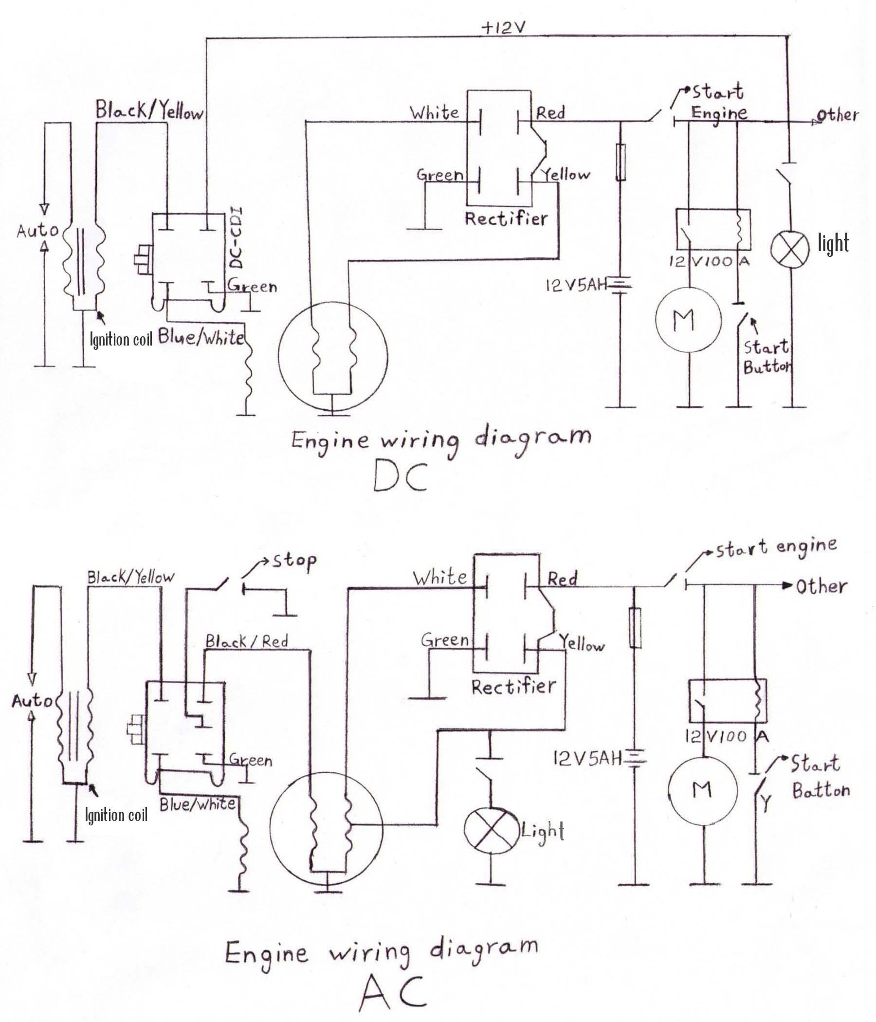 hight resolution of cdi 125cc pit bike engine diagram wiring diagram u2022 lifan 50cc wiring diagram lifan