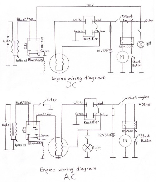 small resolution of cdi 125cc pit bike engine diagram wiring diagram u2022 lifan 50cc wiring diagram lifan