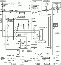 1997 chevy tahoe ac wiring diagram online schematics diagram rh delvato co 2003 tahoe wiring diagram [ 3782 x 2664 Pixel ]
