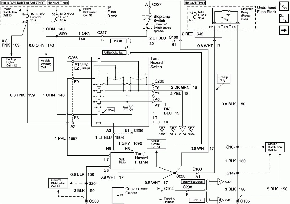 medium resolution of 1997 chevy tahoe ac wiring diagram online schematics diagram rh delvato co 2003 tahoe wiring diagram