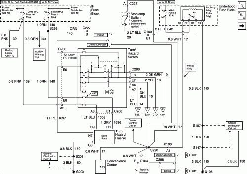 small resolution of 1997 chevy tahoe ac wiring diagram online schematics diagram rh delvato co 2003 tahoe wiring diagram