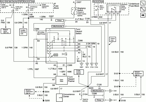 small resolution of 04 tahoe fuse diagram data wiring diagrams u2022 rh 104 248 8 211 1999 tahoe fuse