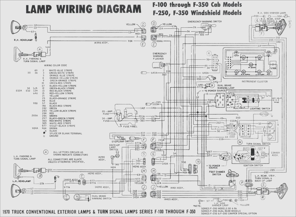 medium resolution of 1999 buick park avenue fresh 2004 ford f250 wiring diagram electrical drawing wiring diagram