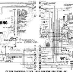 2006 F350 Fuse Panel Diagram 1989 Toyota Pickup Starter Wiring 1999 Ford F250 Unique Image