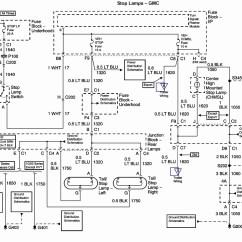 2000 Gmc Yukon Denali Radio Wiring Diagram Inside A Volcano For Kids 2003