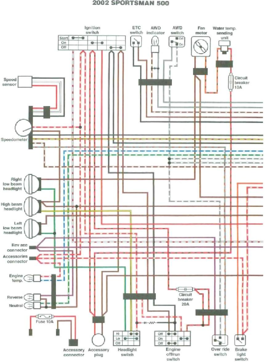 medium resolution of 1999 polaris magnum wiring diagram wiring schematics diagram rh caltech ctp com