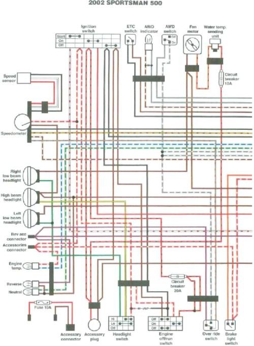 small resolution of 1999 polaris magnum wiring diagram wiring schematics diagram rh caltech ctp com