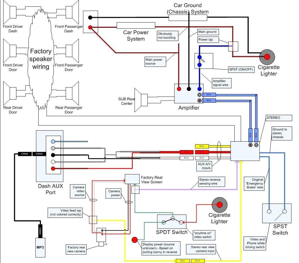2002 toyota camry fog lights wiring diagram 2002 tundra wiring diagram wiring diagrams show  2002 tundra wiring diagram wiring