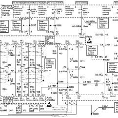 Onstar Wiring Diagram Honda Civic Fuse Box 2003 Cadillac Wire Data Schema