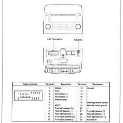 2004 Hyundai Santa Fe Ac Wiring Diagram For Round 4 Pin Trailer Plug 2001 Diagrams Library