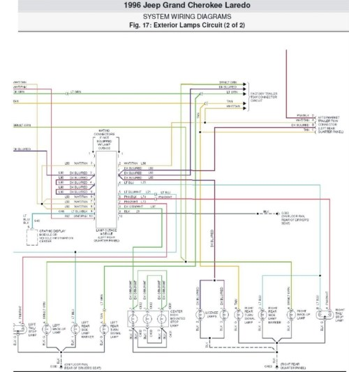 small resolution of 2004 jeep grand cherokee laredo wiring harness wiring 2004 jeep grand cherokee door lock wiring diagram electric window wiring diagram for 2004 jeep grand