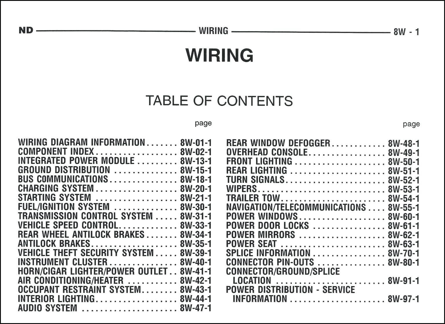 05 Sedona Alternator Wiring Diagram
