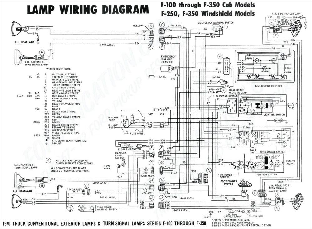 medium resolution of 2008 dodge ram 1500 trailer wiring diagram new 2008 dodge ram 1500 trailer brake wiring diagram