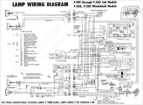 small resolution of 2008 dodge ram 1500 trailer wiring diagram new 2008 dodge ram 1500 trailer brake wiring diagram